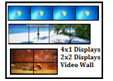4x Displays Video Wall series (Clone/Extend Mode or EyeFinity 4)