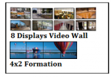 8X Display Video Wall Series (Clone/Extend Mode or Eyefinity 8)