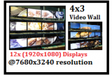 Custom-Design 12x (1080p) Displays for 4x3 Formation.